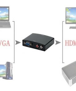 VGA in out HDMI